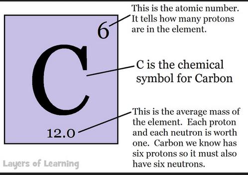 carbon_12_p-1