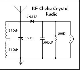 choke radio murder radio