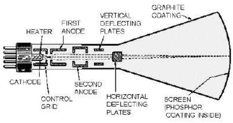 electron gun 5 liege gun freak