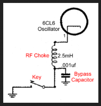 radio cho key