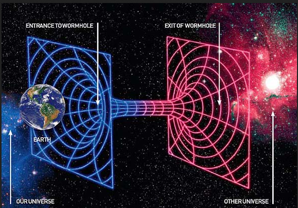 umpqua-shooting-wormhole-roen-einstein-brifdge1.png