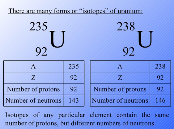 uranium-good-text